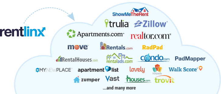 List your house or apartment on these websites